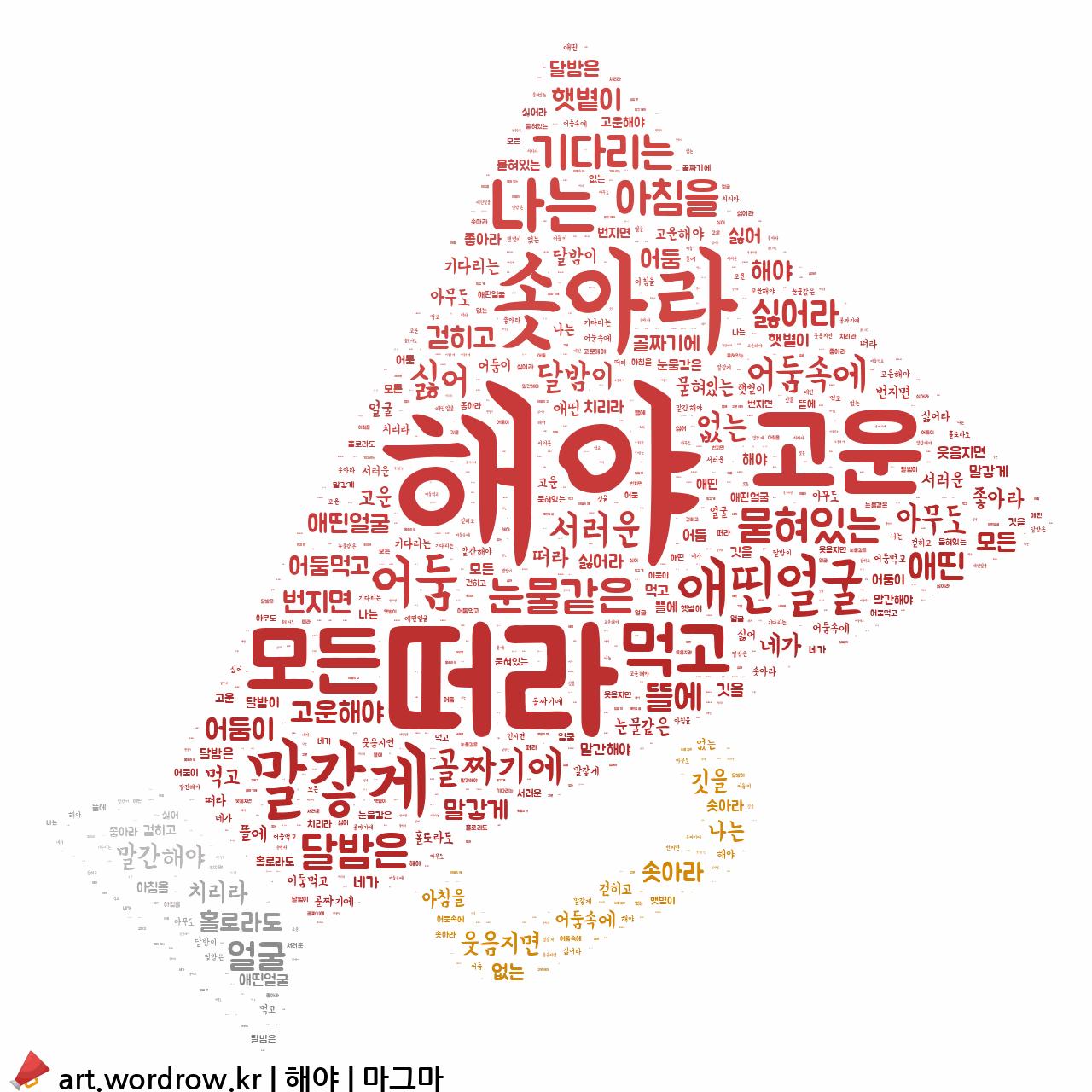 워드 클라우드: 해야 [마그마]-25